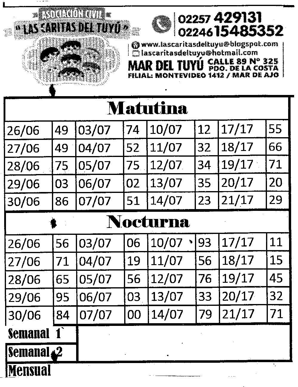 RESULTADOS DE LOTERIA DEL MES DE JULIO