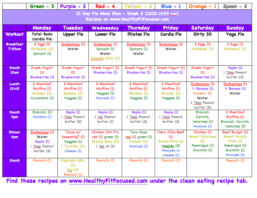 21 Day Fix Meal Plan, www.HealthyFitFocused.com