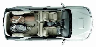 Daftar Harga Mobil Toyota Fortuner
