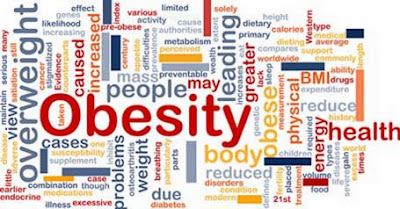 The Psychological Effects of Obesity