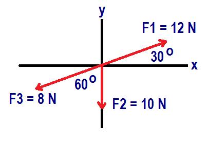 Ng di fisika arbaispot selamat data resultan ketiga vektor adalah ccuart Images