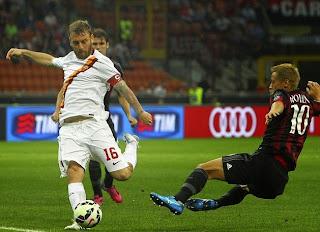 Results: AC Milan 2-1 Roma