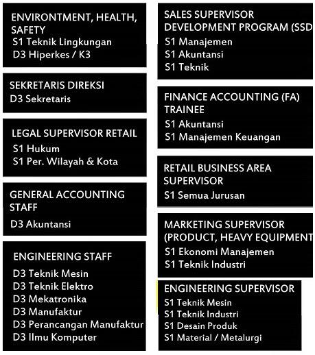 Lowongan Astra, Loker Astra 2014, Peluang karir astra november 2014