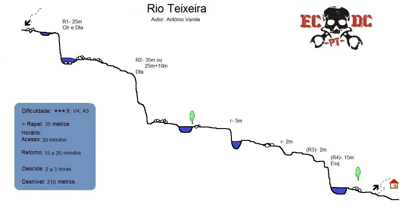 Rio+Teixeira.jpg