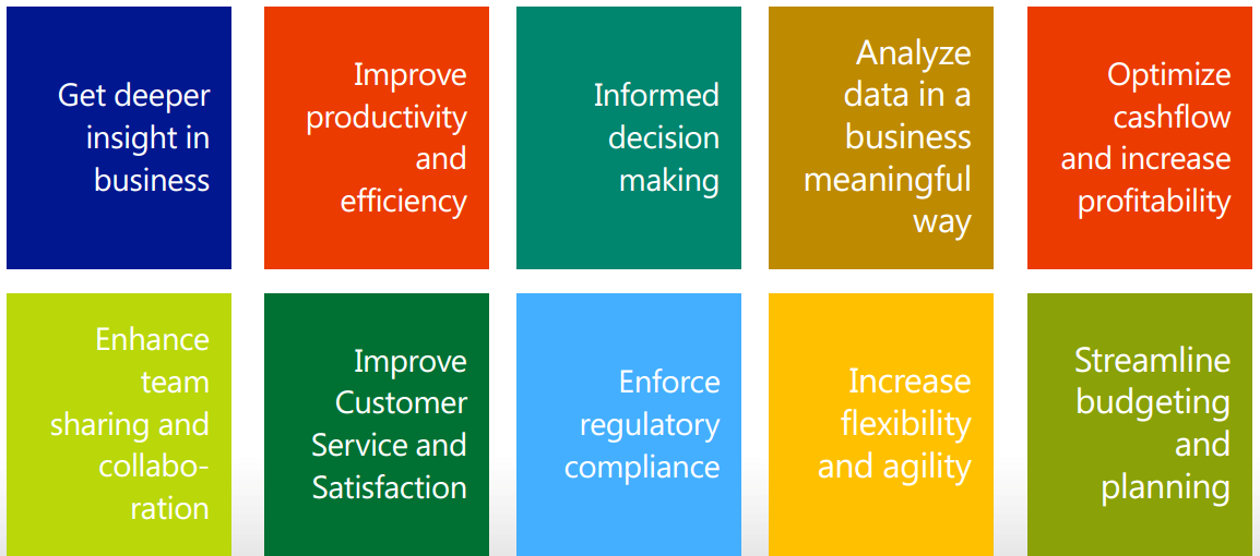 business intelligence solutions for organisational goals Bottom line: clearify qqube is the best self-service business intelligence (bi) tool for in-depth analysis of your intuit quickbooks files, though you'll need to look elsewhere for broader bi.