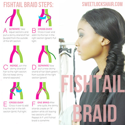 The Sweetest Hair: + How To: Fishtail Braid Tutorial Fishtail Braid How To