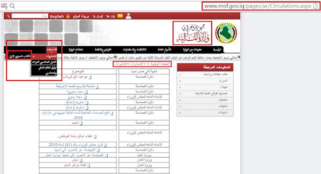 وزارة المالية العراقية : الكتاب السنوي الاول : الموازنة والوظيفة العامة