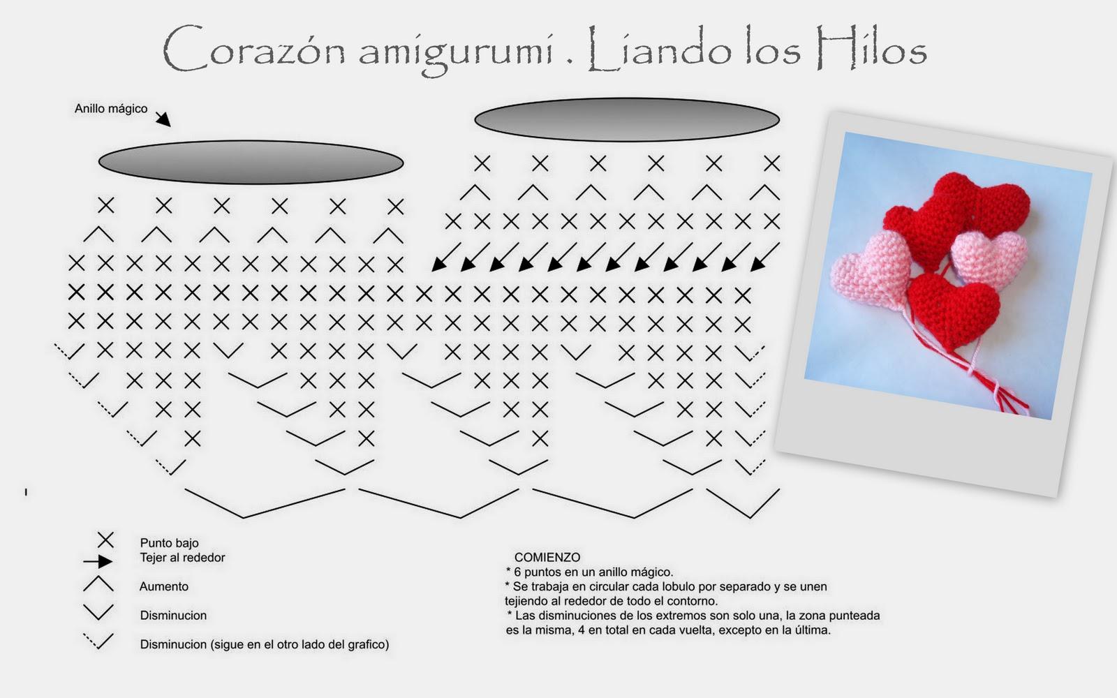 Amigurumi Corazon : FIOS DE ARTE: CORAcaO AMIGURUMI