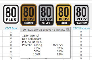 Corsair GS Series PSU Review (Power Supply) screenshot 4