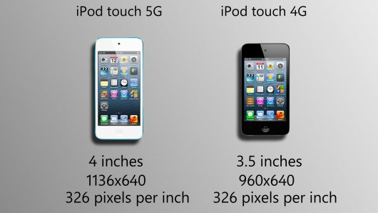 iPod Touch 5G vs 4G Screen Display