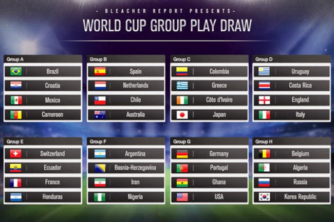 Jadual Perlawanan FIFA WORLD Cup Brasil 2014 Waktu Malaysia - Piala Dunia 2014