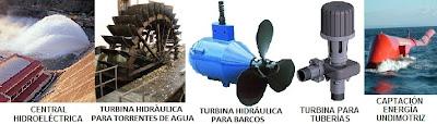 Fotos diversas de usos de la energía hidráulica.