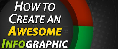 infographic, infographics, how to create infographics, infographic instructions