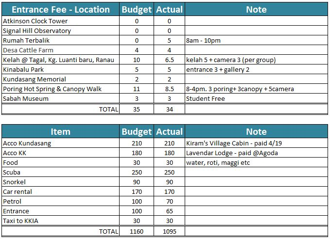 Car hire excess and hidden fees  On holidays  CHOICE