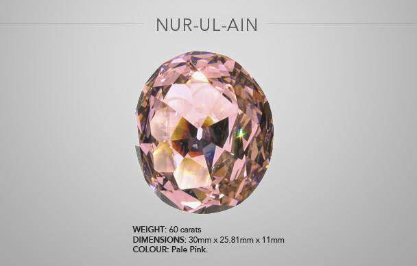 Nur Ul Ain diamond of Golconda