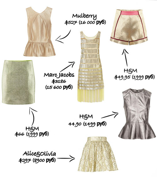 H&M, Marc Jacobs, Mulberry, Alice&Olivia