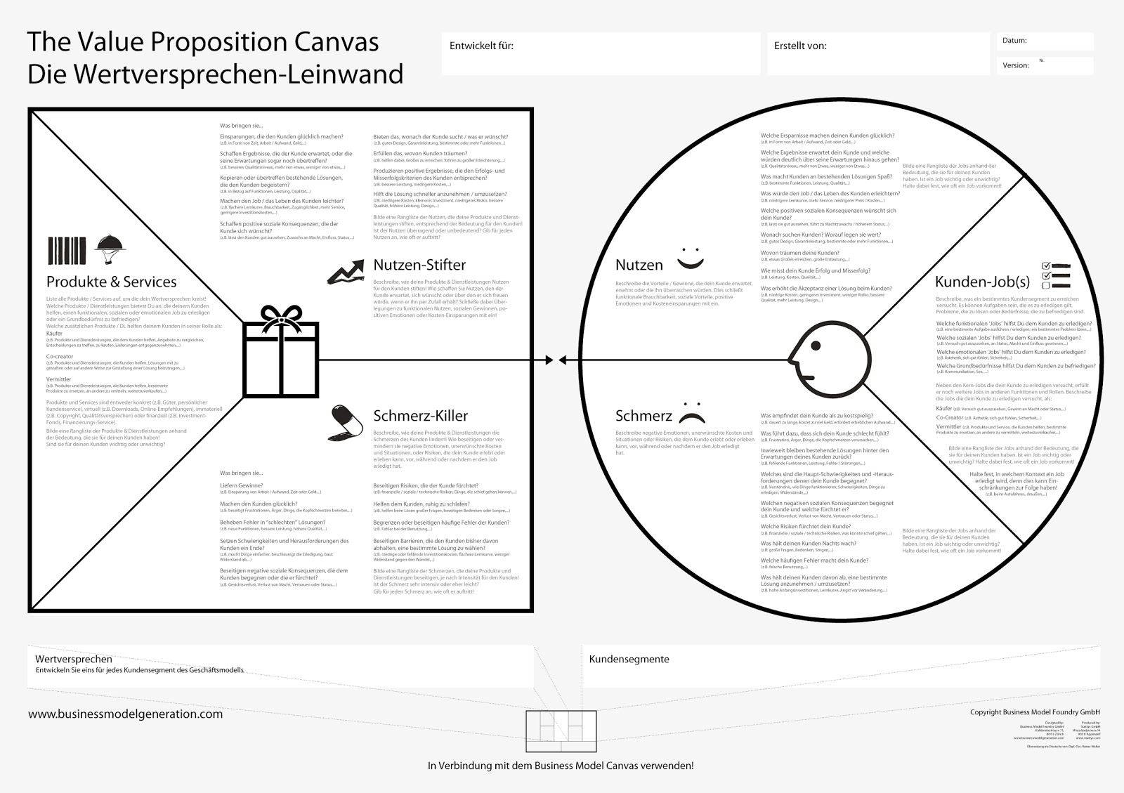 value proposition canvas helferlein f r dein businessmodell. Black Bedroom Furniture Sets. Home Design Ideas