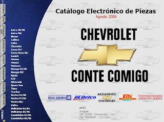 Manuales de Taller de Automotores