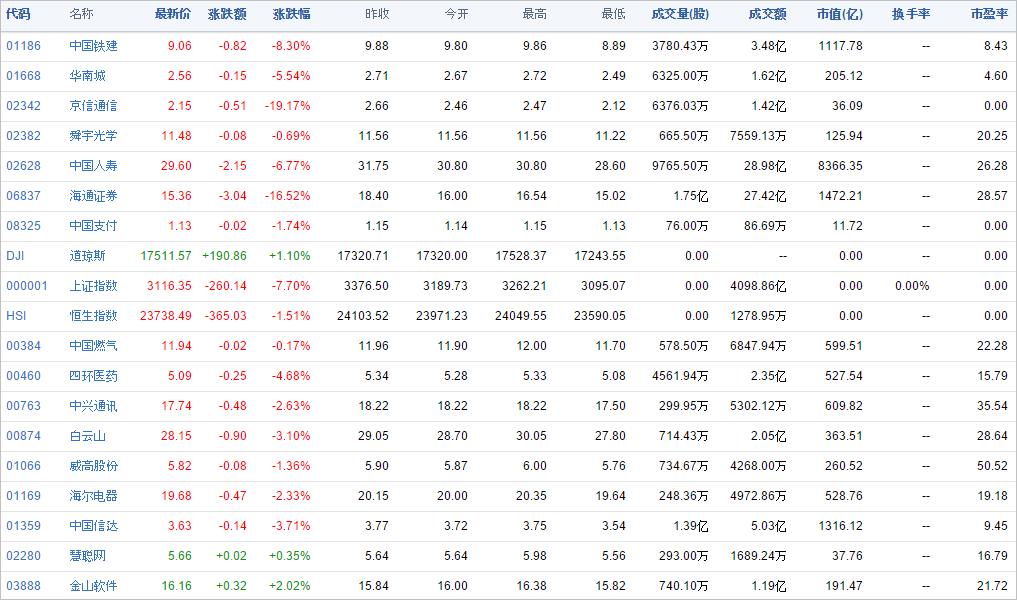 中国株コバンザメ投資ウォッチ銘柄watch20150119