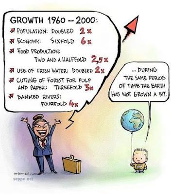 capitalism, growth, development, environmentalism
