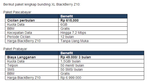 harga BlackBerry Z10 XL