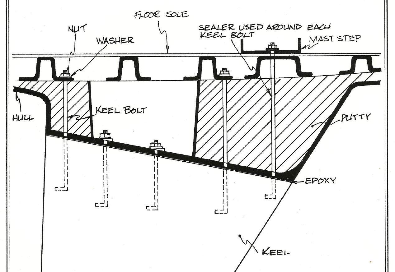c u0026c 33 mark ii windstar  c u0026c 33 mk ii keel and mast step work