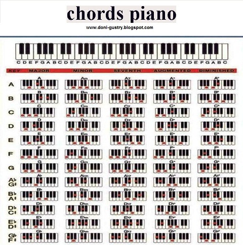 Printable chord chart