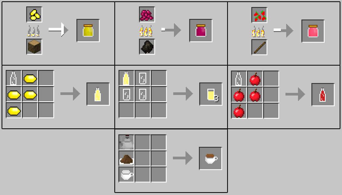 Crafting Guide Dos
