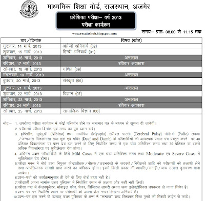 Rajasthan Board 10th timetable 2013