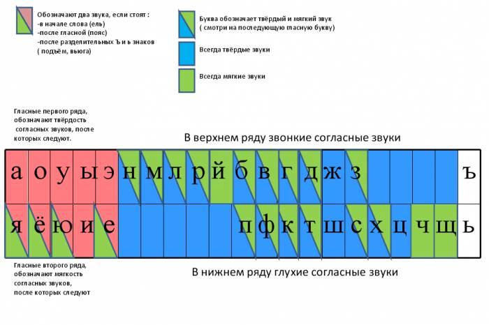 Сетевой город образование тверская область - 9