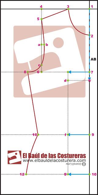 Trazado de blusa básica curso molderia parte 4 separación busto