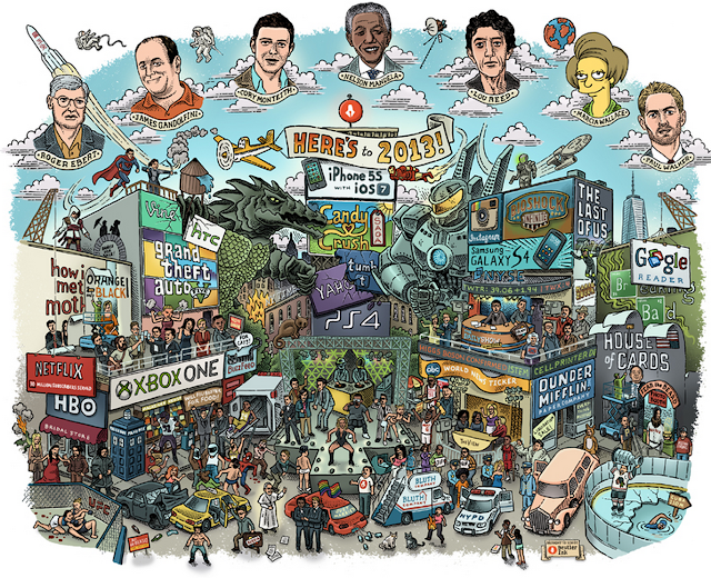 Amazing Visual Illustrating Major Events of 2013 ~ Educational Technology and Mobile Learning