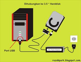 Dihubungkan ke Harddisk 3.5