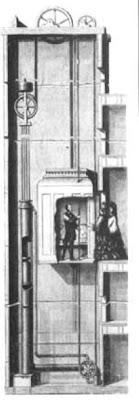 Lift dengan Sistem Kerek