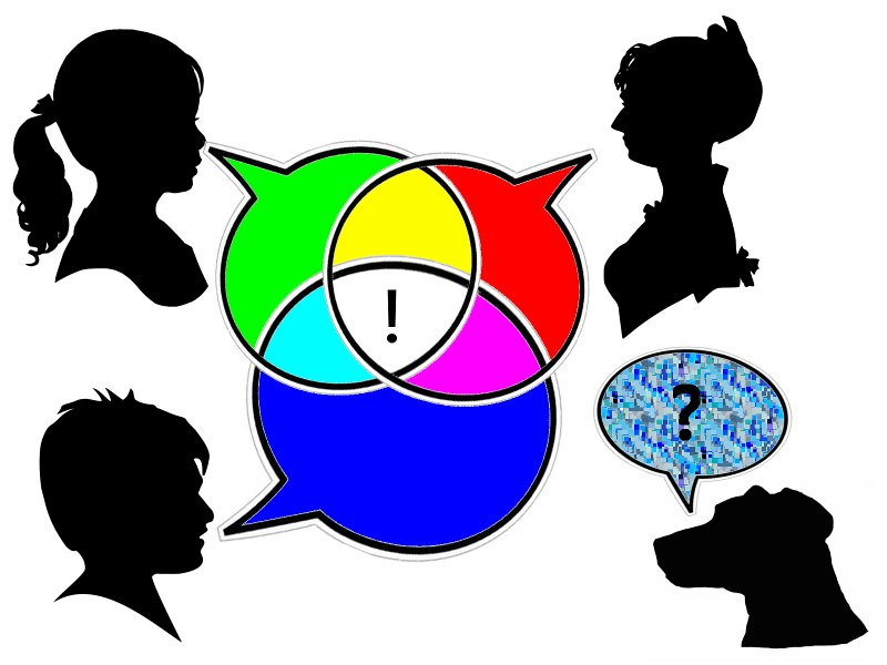 lenguaje como sistema de comunicacion: