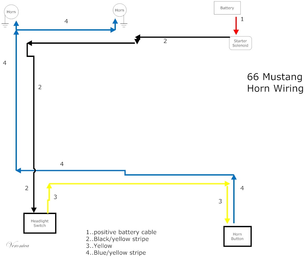 Wiring Diagram Of Horn : The care and feeding of ponies mustang wiring diagrams