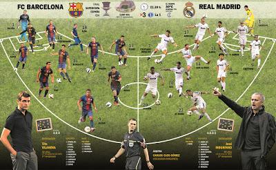 SPANISH SUPER CUP 2012-2013