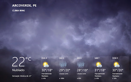 Clima em Arcoverde - PE