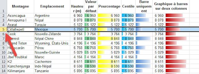 Selectionner Ligne Excel