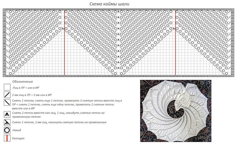 Вязание спицами шали схема и описание 54