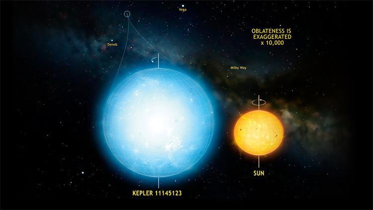 El objeto más esférico en el Universo