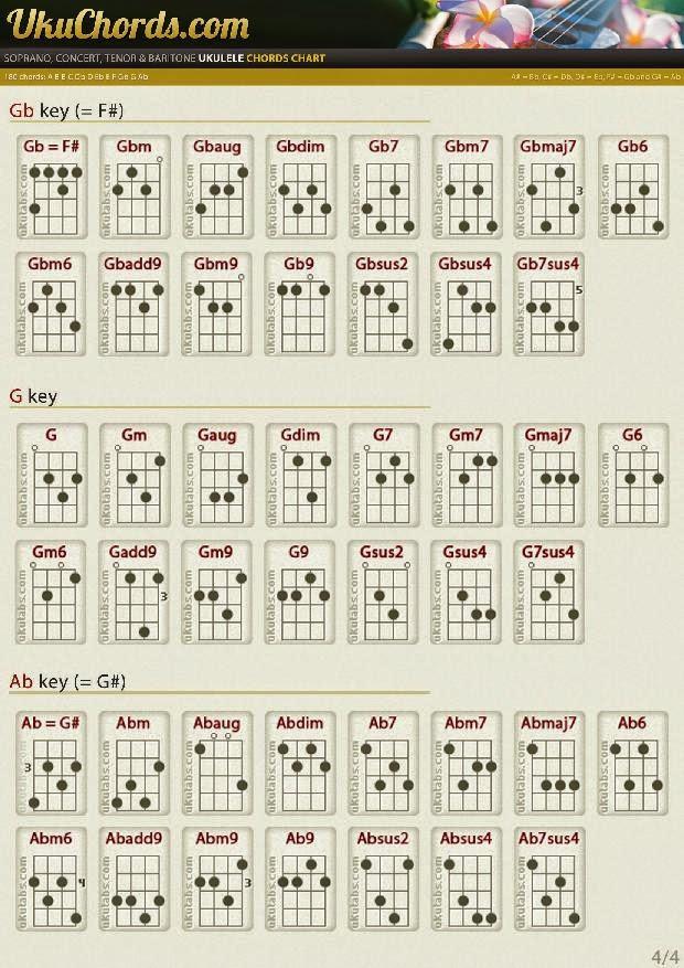 chord ukulele senar 4
