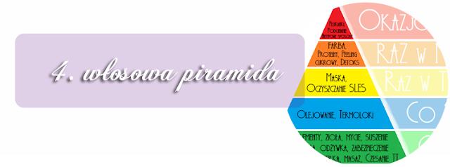 http://www.anwen.pl/2013/03/wosowa-piramida.html