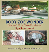 Body Zoe Wonder Skin Products