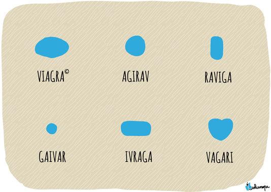 Du viagra c'est quoi