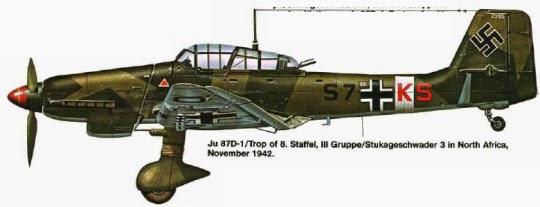 German Aircraft of WWII: Junkers Ju 87D Series