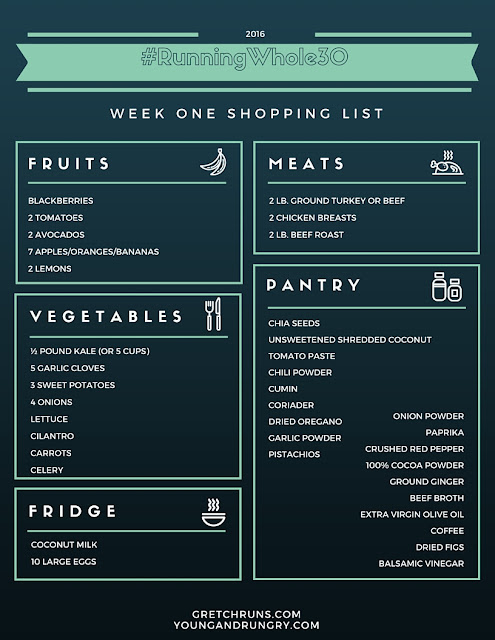 whole 30 runner shopping list