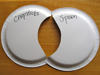 photo of Venn diagram made from paper plates to compare and contrast