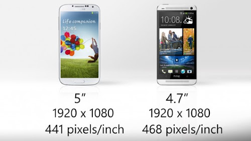 Galaxy S4 vs HTC One - Screen Display Comparison