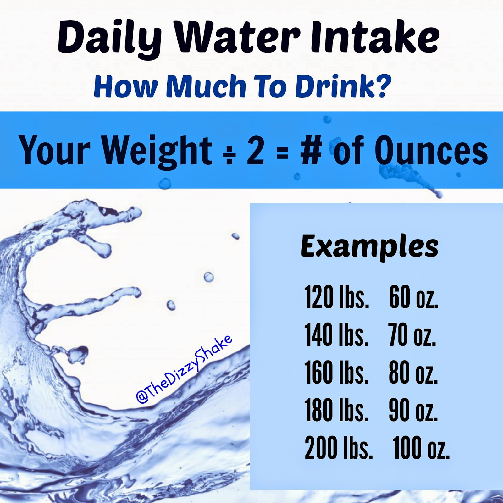 Ideal water intake for weight loss nvjuhfo Images